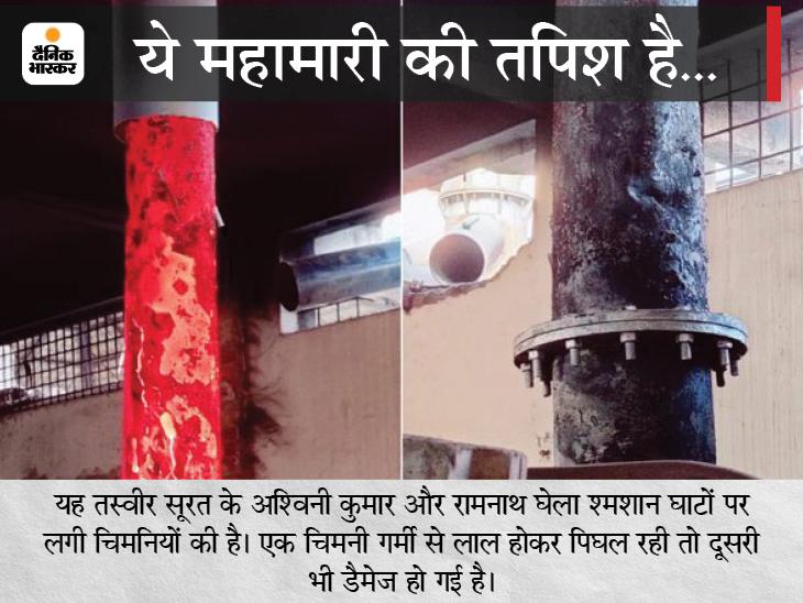 सूरत में 24 घंटे जल रहीं चिताएं, गर्मी से पिघल रहीं भट्टियों की चिमनियां; कब्रिस्तान में भी कब्रों की एडवांस खुदाई गुजरात,Gujarat - Dainik Bhaskar