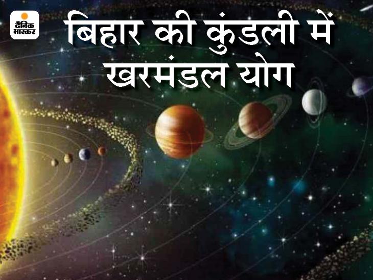 सत्ता पाकर बिहार में भी प्रभाव दिखाएगा मंगल, संक्रमण के साथ राजनीतिक उथल-पुथल के संकेत|बिहार,Bihar - Dainik Bhaskar