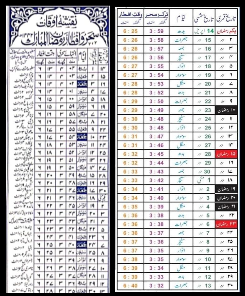 सुन्नी के लिए इमारत-ए-शरिया और शिया के लिए मदरसा सुलेमानिया की ओर से जारी रमजान कैलेंडर।