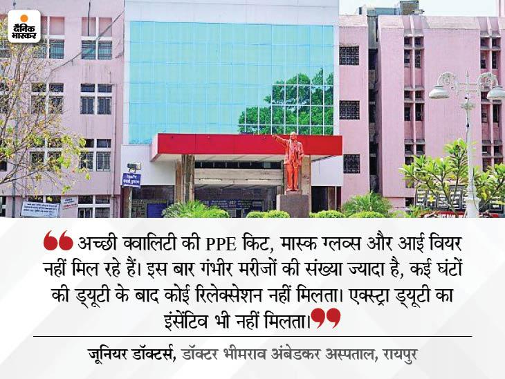 खराब गुणवत्ता की PPE किट और मास्क पहनकर कोरोना ड्यूटी की मजबूरी से भड़के, कहा- हमारे कई साथी हो चुके संक्रमित, मुख्यमंत्री ने दिये राहत के संकेत|रायपुर,Raipur - Dainik Bhaskar
