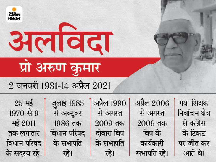 पूर्व सभापति के पार्थिव शरीर को विधान परिषद् नहीं ले जाया जाएगा, 41 सालों तक रहे थे MLC|बिहार,Bihar - Dainik Bhaskar