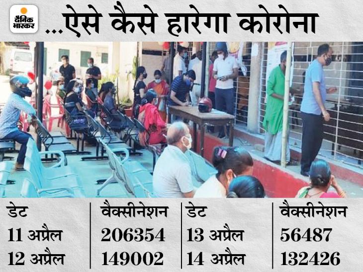 न्यू गार्डनर रोड में टीका उत्सव। - Dainik Bhaskar