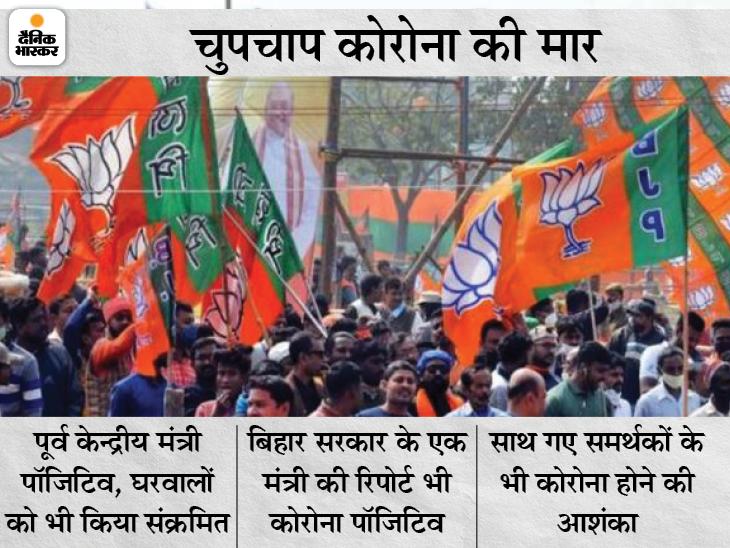 ट्रोल और विपक्षी हमलों से बचने के लिए कोरोना रिपोर्ट लेकर दिल्ली रवाना, घर में हुए क्वारैंटाइन|बिहार,Bihar - Dainik Bhaskar