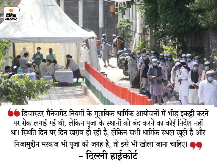 दिल्ली हाईकोर्ट ने कहा- एक साथ 50 लोग दिन में 5 बार नमाज पढ़ सकते हैं, सिर्फ फर्स्ट फ्लोर खुलेगा|देश,National - Dainik Bhaskar