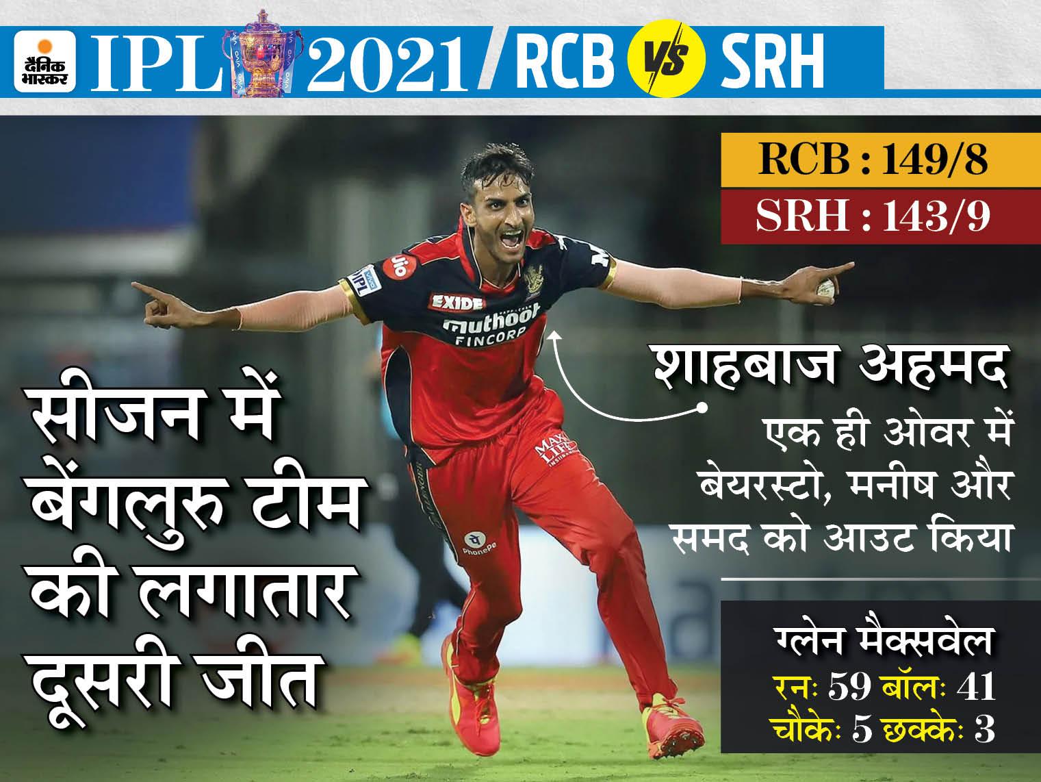 बेंगलुरु के शाहबाज ने 17वें ओवर में 3 विकेट लेकर मैच पलटा; हैदराबाद ने आखिरी चार ओवर में 28 रन पर 7 विकेट गंवाए|IPL 2021,IPL 2021 - Dainik Bhaskar