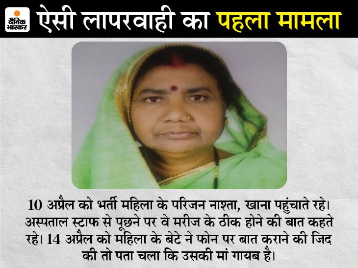 रायपुर के अस्पताल से लापता हो गई कोरोना संक्रमित महिला, अब परेशान घर वाले ढूंढ रहे; डॉक्टर बोले- उन्हें रेफर किया, मगर कहां ये नहीं पता|रायपुर,Raipur - Dainik Bhaskar