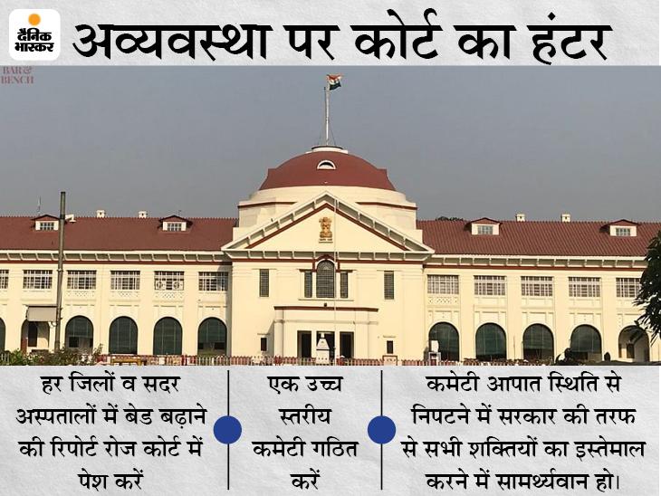 जज ने अधिकारियों से कहा - तैयारी के सरकारी आंकड़े अपने पास रखिए, हमें इनपर भरोसा नहीं|बिहार,Bihar - Dainik Bhaskar