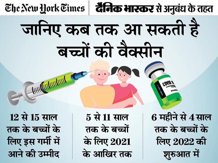 कोरोना का हर 20वां मरीज 10 साल का बच्चा, कुल मरीजों में 10% हिस्सा 11 से 19 साल वालों का, आखिर कैसे रहें सुरक्षित?|ज़रुरत की खबर,Zaroorat ki Khabar - Dainik Bhaskar