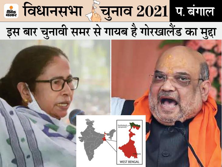 यहां ममता गोरखा जनमुक्ति मोर्चा के भरोसे; पर इनकी आपसी लड़ाई का फायदा BJP को, 2017 गोलीकांड को लेकर TMC से नाराजगी भी पश्चिम बंगाल,West Bengal - Dainik Bhaskar