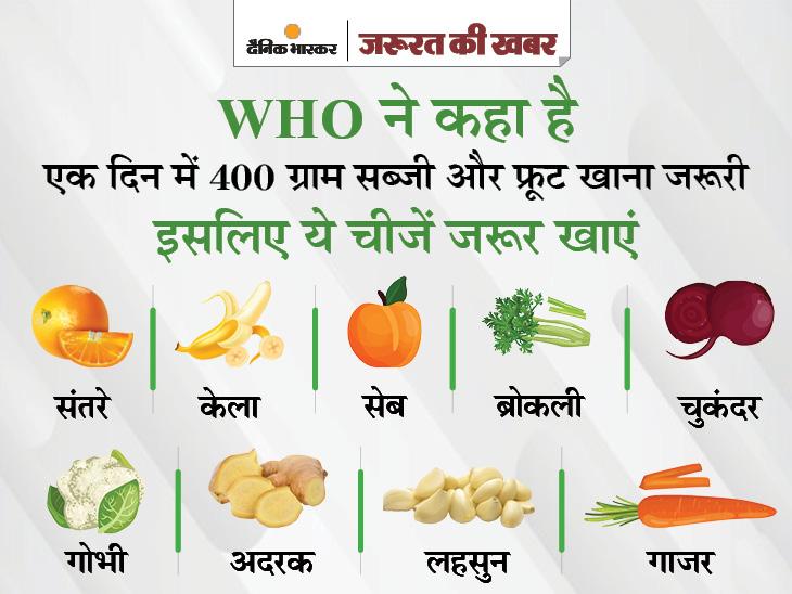 कोरोना से बचना है तो खाने-पीने का ध्यान रखें; दिन में 5 ग्राम से ज्यादा नमक और 6 चम्मच से ज्यादा चीनी न लें ज़रुरत की खबर,Zaroorat ki Khabar - Dainik Bhaskar