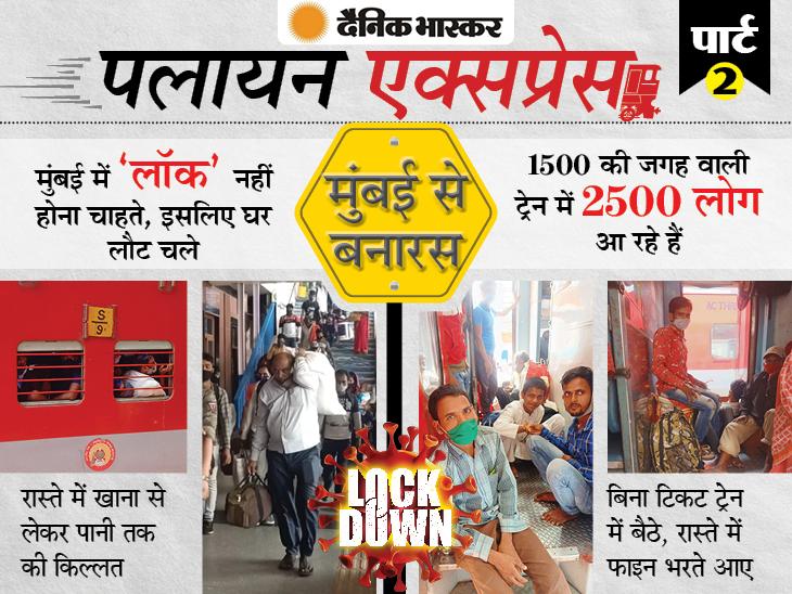 ट्रेन में टॉयलेट के पास खाना खा रहे, गेट पर लटककर घंटों की यात्रा करने को मजबूर|DB ओरिजिनल,DB Original - Dainik Bhaskar