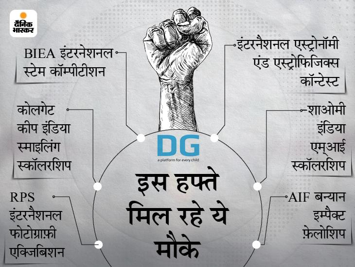 इंटरनेशनल कम्पीटीशन्स में टैलेंट दिखाकर अवार्ड जीतने के 6 मौके|बिहार,Bihar - Dainik Bhaskar