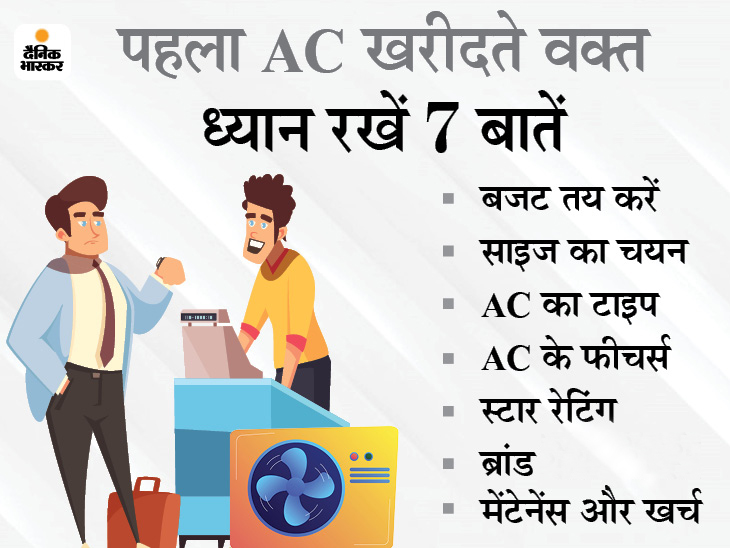 विंडो, स्प्लिट या पोर्टेबल; साइज से कीमत तक, पहला एयर कंडीशन खरीदने में ध्यान रखें 7 बातें|टेक & ऑटो,Tech & Auto - Dainik Bhaskar