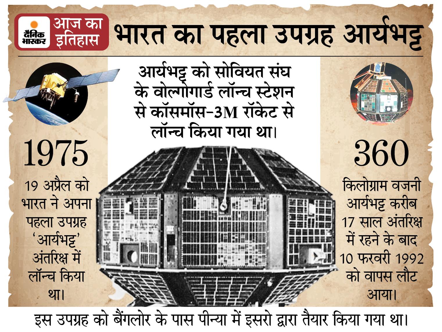 आज ही हुई थी भारत के अंतरिक्ष सफर की शुरुआत, अपने पहले उपग्रह 'आर्यभट्ट' को भेजा था अंतरिक्ष में|देश,National - Dainik Bhaskar