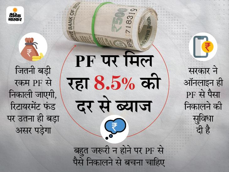 PF अकाउंट से पैसा निकालने में न करें जल्दबाजी, 1 लाख रुपए निकालने पर रिटायरमेंट फंड को होगा 11 लाख से ज्यादा का नुकसान|बिजनेस,Business - Dainik Bhaskar