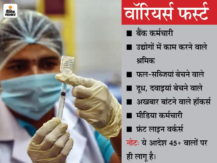 दूध, सब्जी, किराना और मेडिकल वालों को पहले वैक्सीन लगेगी, ताकि दूसरे संक्रमित न हों राजस्थान,Rajasthan - Dainik Bhaskar