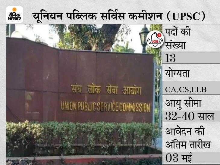 UPSC ने उप सचिव के पदों पर निकाली भर्ती, 3 मई तक ऑनलाइन आवेदन कर सकते हैं कैंडिडेट्स|करिअर,Career - Dainik Bhaskar