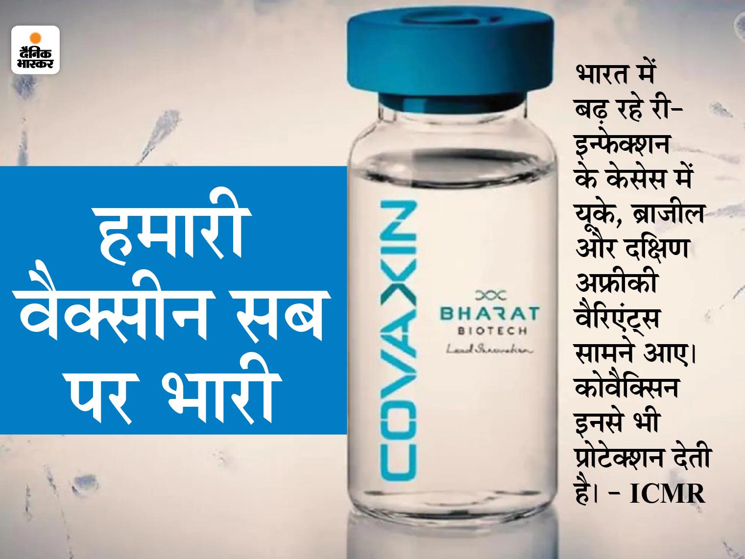 ICMR का दावा- डबल म्यूटेंट वैरिएंट कोरोनावायरस को भी खत्म कर देती है कोवैक्सिन, सभी वैरिएंट पर कारगर|देश,National - Dainik Bhaskar