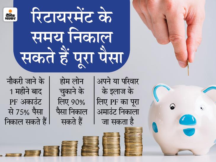 PF से पैसा निकालने पर भी देना होता है टैक्स, यहां जानें कब और कितना पैसा निकालने पर टैक्स देना होगा बिजनेस,Business - Dainik Bhaskar
