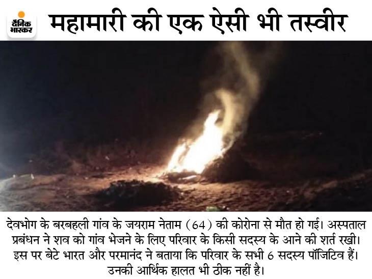 121 KM दूर शव भेजने के लिए अस्पताल ने परिजनों के आने की शर्त रखी, संक्रमित परिवार ने मना किया तो 50 घंटे बाद हो सका अंतिम संस्कार छत्तीसगढ़,Chhattisgarh - Dainik Bhaskar