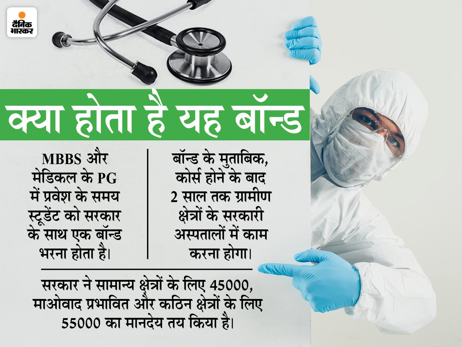 कोरोना संकट के बीच अपने पढ़ाए 54 डॉक्टरों को ढूंढ रही है छत्तीसगढ़ सरकार, 5 दिनों में जॉइन नहीं किया तो कार्रवाई|रायपुर,Raipur - Dainik Bhaskar