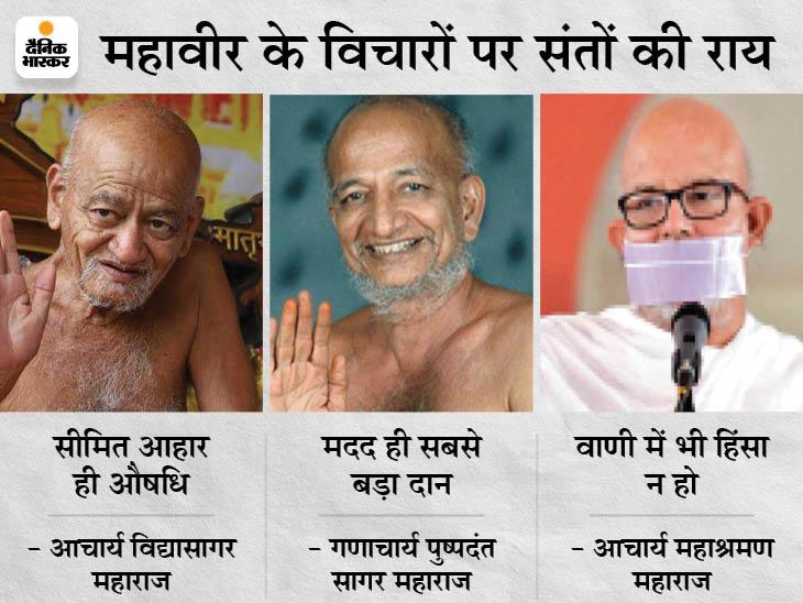संयम, दान और अहिंसा आज क्यों हैं सबसे ज्यादा जरुरी; बता रहे हैं तीन आचार्य|देश,National - Dainik Bhaskar