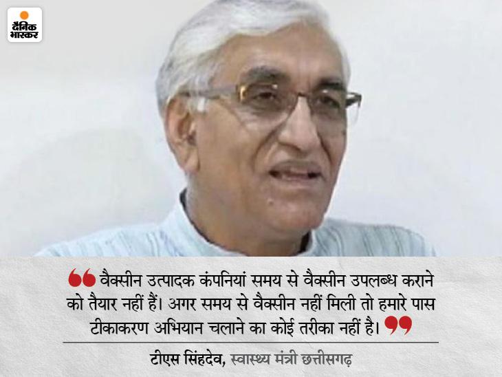 छग के स्वास्थ्य मंत्री ने कहा- समय पर वैक्सीन देने को तैयार नहीं उत्पादक, कैसे चलेगा अभियान|रायपुर,Raipur - Dainik Bhaskar