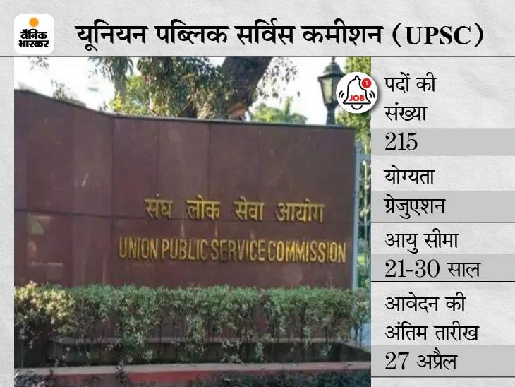 UPSC ने इंजीनियरिंग पदों पर भर्ती के लिए मांगे आवेदन, 27 अप्रैल को खत्म होगी एप्लीकेशन प्रोसेस|करिअर,Career - Dainik Bhaskar