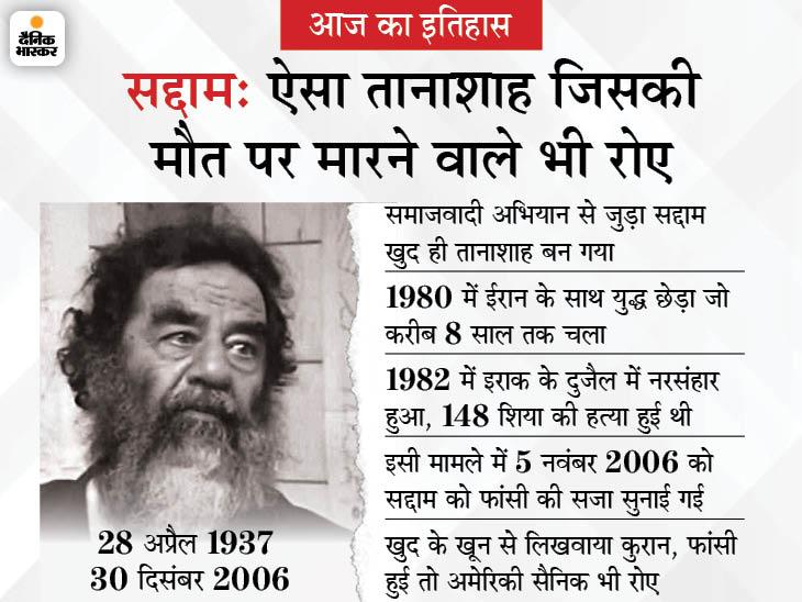 दो तानाशाहों के बीच अद्भुत कनेक्शन; सद्दाम का जन्म हुआ, मुसोलिनी की हत्या|देश,National - Dainik Bhaskar