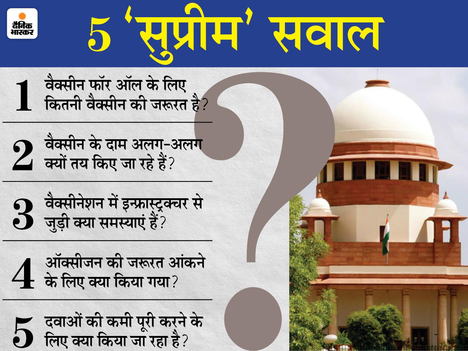 सुप्रीम कोर्ट का सरकार से सवाल- मौजूदा संकट पर नेशनल प्लान क्या है? क्या वैक्सीनेशन ही सबसे बड़ा विकल्प है? देश,National - Dainik Bhaskar
