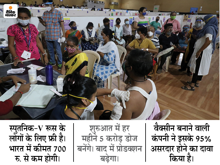 रूसी वैक्सीन स्पुतनिक-V की पहली खेप 1 मई को भारत आएगी, एक साल में 85 करोड़ डोज बनाएगी कंपनी|देश,National - Dainik Bhaskar