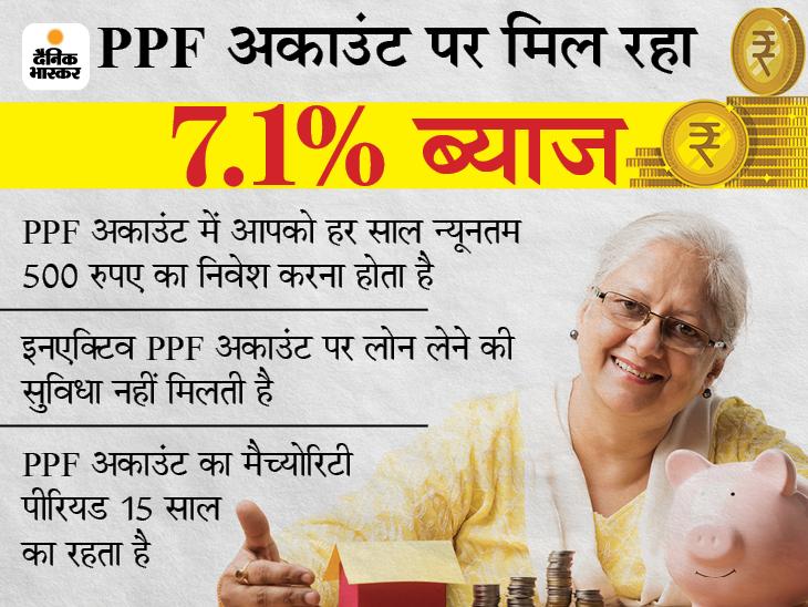 बंद पड़े PPF अकाउंट को सिर्फ 550 रु. में फिर से करा सकते हैं चालू, इसके बंद होने के हैं कई नुकसान|बिजनेस,Business - Dainik Bhaskar