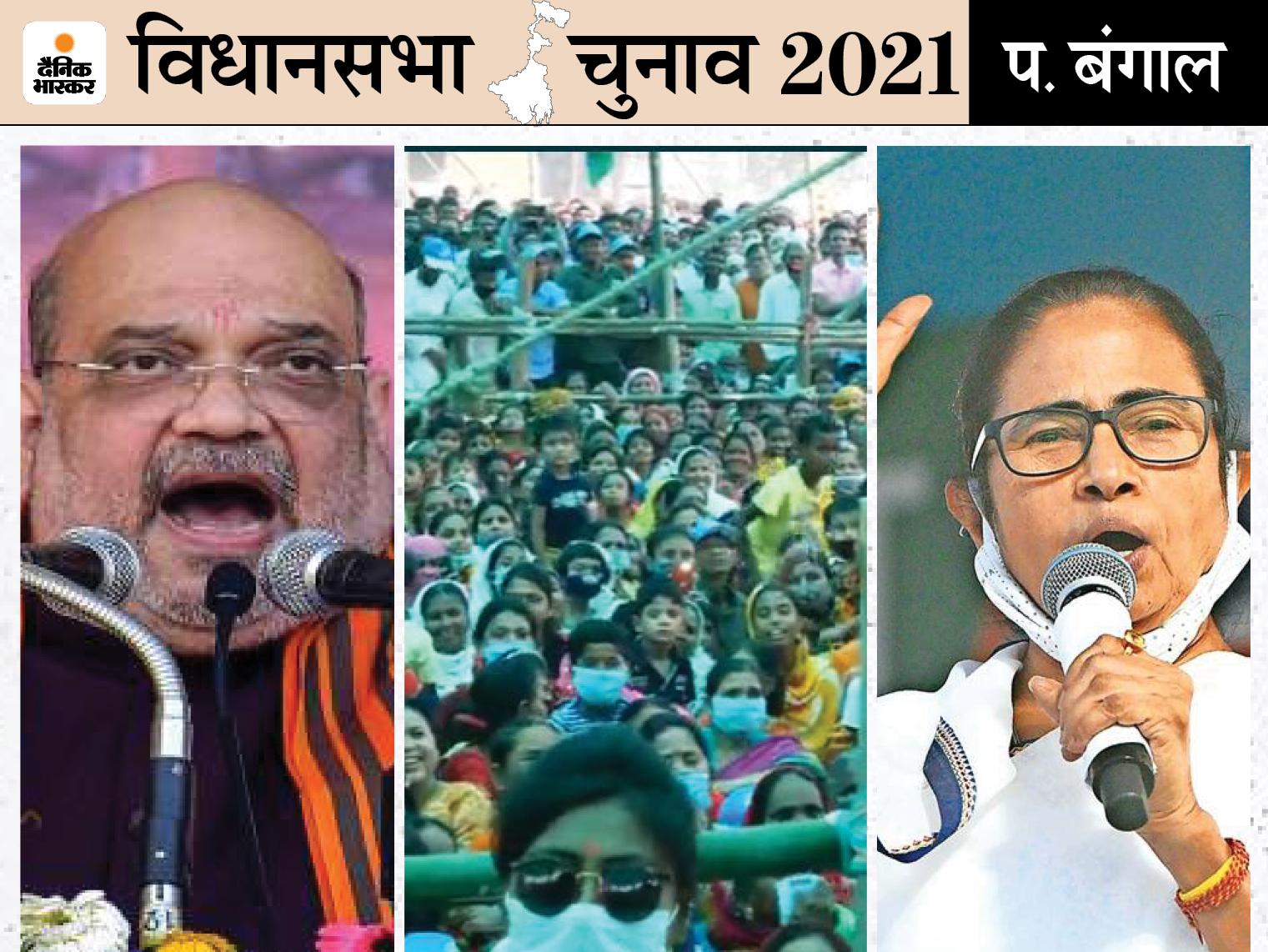 बंगाल चुनाव में प्रचार करने वाले स्टार कैंपेनर्स को किया जाए क्वारैंटाइन, भीड़ जुटाने वाले आयोजकों और पार्टियों पर लगे जुर्माना|DB ओरिजिनल,DB Original - Dainik Bhaskar