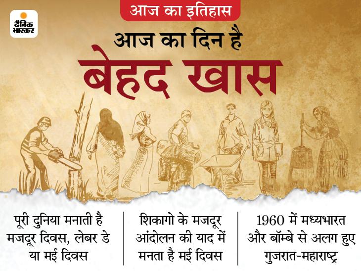 135 साल पुरानी घटना की याद में मनता है मजदूर दिवस; हमारे यहां तो महाराष्ट्र और गुजरात दिवस भी देश,National - Dainik Bhaskar