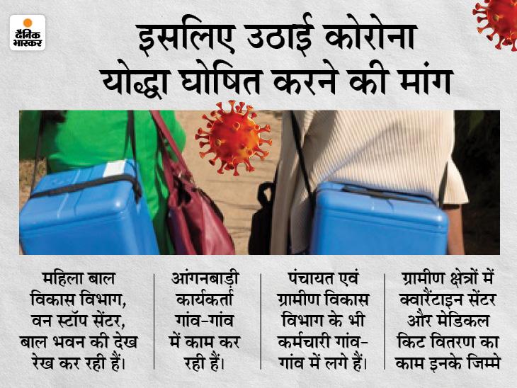 पंचायत, महिला बाल विकास, परिवहन और आबकारी विभाग प्रमुखों ने कहा- हमारे अधिकारी-कर्मचारियों को योजना में शामिल करें|मध्य प्रदेश,Madhya Pradesh - Dainik Bhaskar