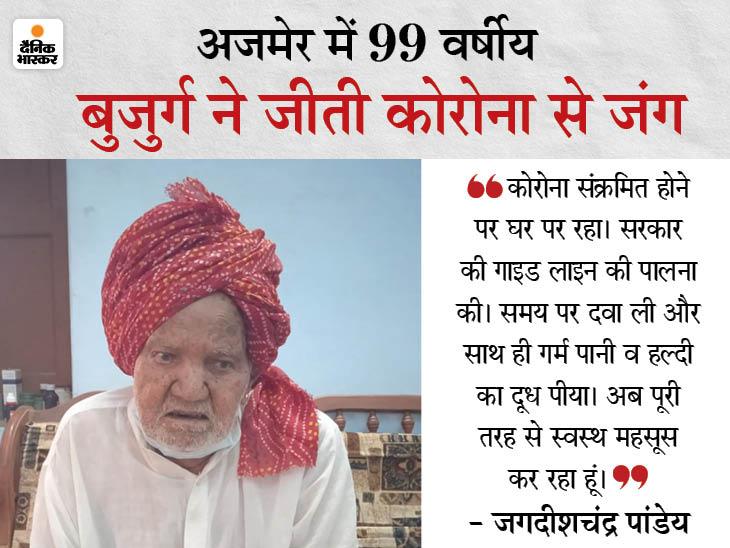 99 वर्षीय बुजुर्ग ने दी कोरोना को मात; जगदीशचंद्र ने कहा-समय पर ले दवाईयां, गाइड लाइन की करें पालना, ईश्वर पर रखे भरोसा|अजमेर,Ajmer - Dainik Bhaskar