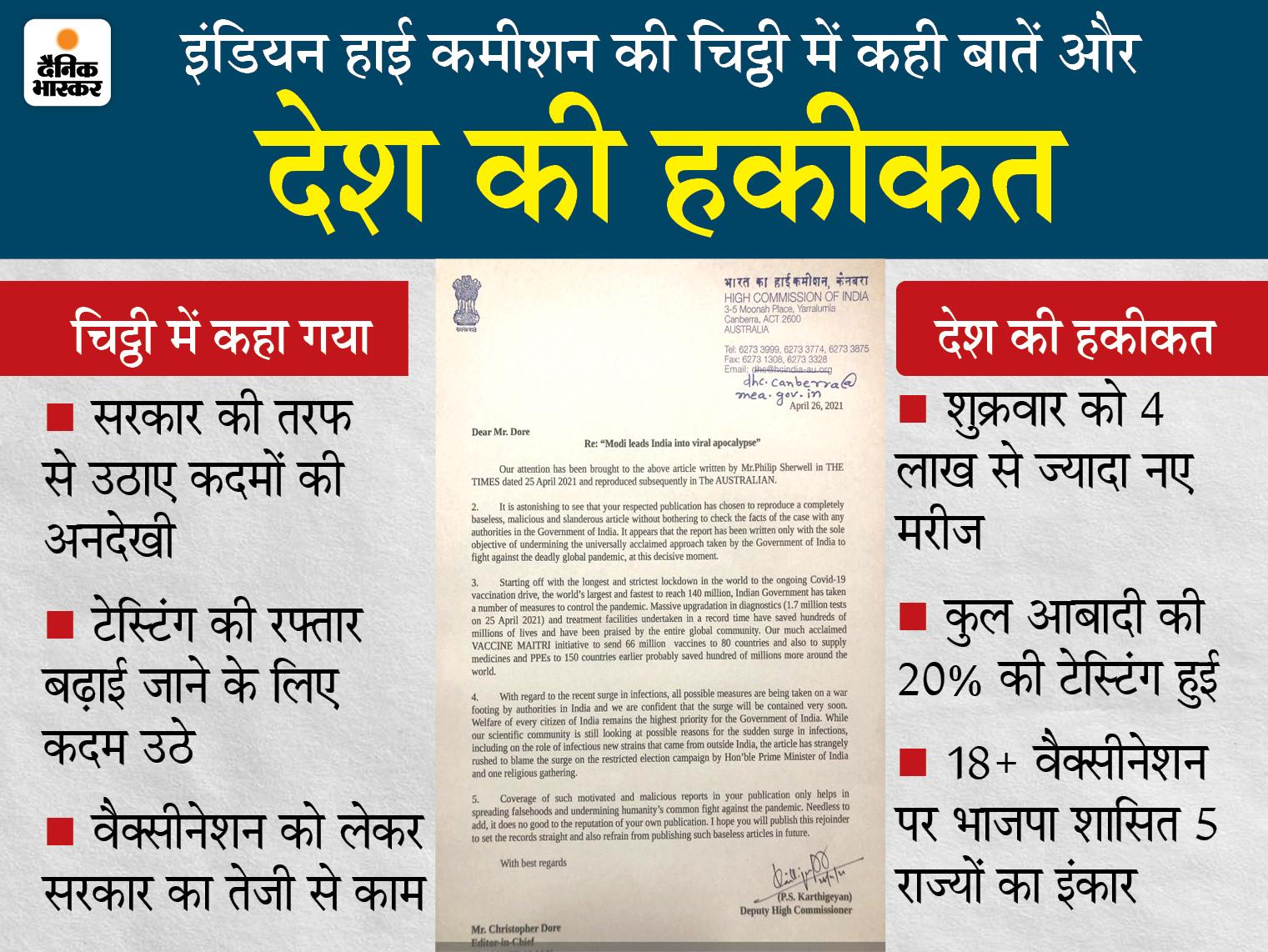 जानें प्रधानमंत्री मोदी पर जारी आर्टिकल के खिलाफ लिखी चिट्ठी में कही गई बातें और हकीकत|DB ओरिजिनल,DB Original - Dainik Bhaskar