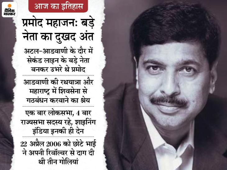 15 साल पहले अटल-आडवाणी के करीबी नेता की उनके ही भाई ने गोली मारकर हत्या की देश,National - Dainik Bhaskar