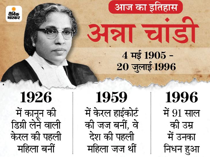 देश की पहली महिला जस्टिस का जन्म, जज बनने से पहले उन्होंने चुनाव भी लड़ा और जीता भी देश,National - Dainik Bhaskar