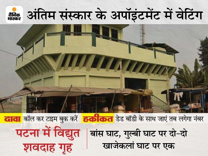 भास्कर ने पटना के तीन घाटों पर किया कॉल; सबने कहा- फोन पर नहीं लगता नंबर, डेड बॉडी लाएंगे तभी इंतजाम|बिहार,Bihar - Dainik Bhaskar