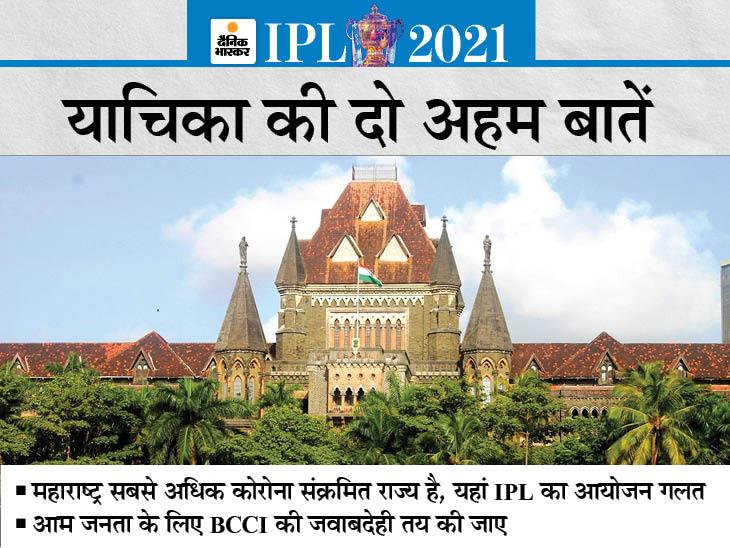 मुंबई की वकील ने BCCI से 1 हजार करोड़ रुपए का हर्जाना मांगा, कहा- इस पैसे से मेडिकल इक्विपमेंट खरीदे जाएंगे|महाराष्ट्र,Maharashtra - Dainik Bhaskar