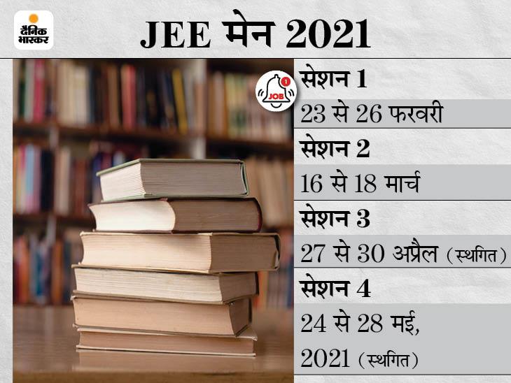 कोरोना के चलते JEE मेन की मई सेशन की परीक्षाएं टलीं, 24 मई से शुरू होने थे एग्जाम|करिअर,Career - Dainik Bhaskar