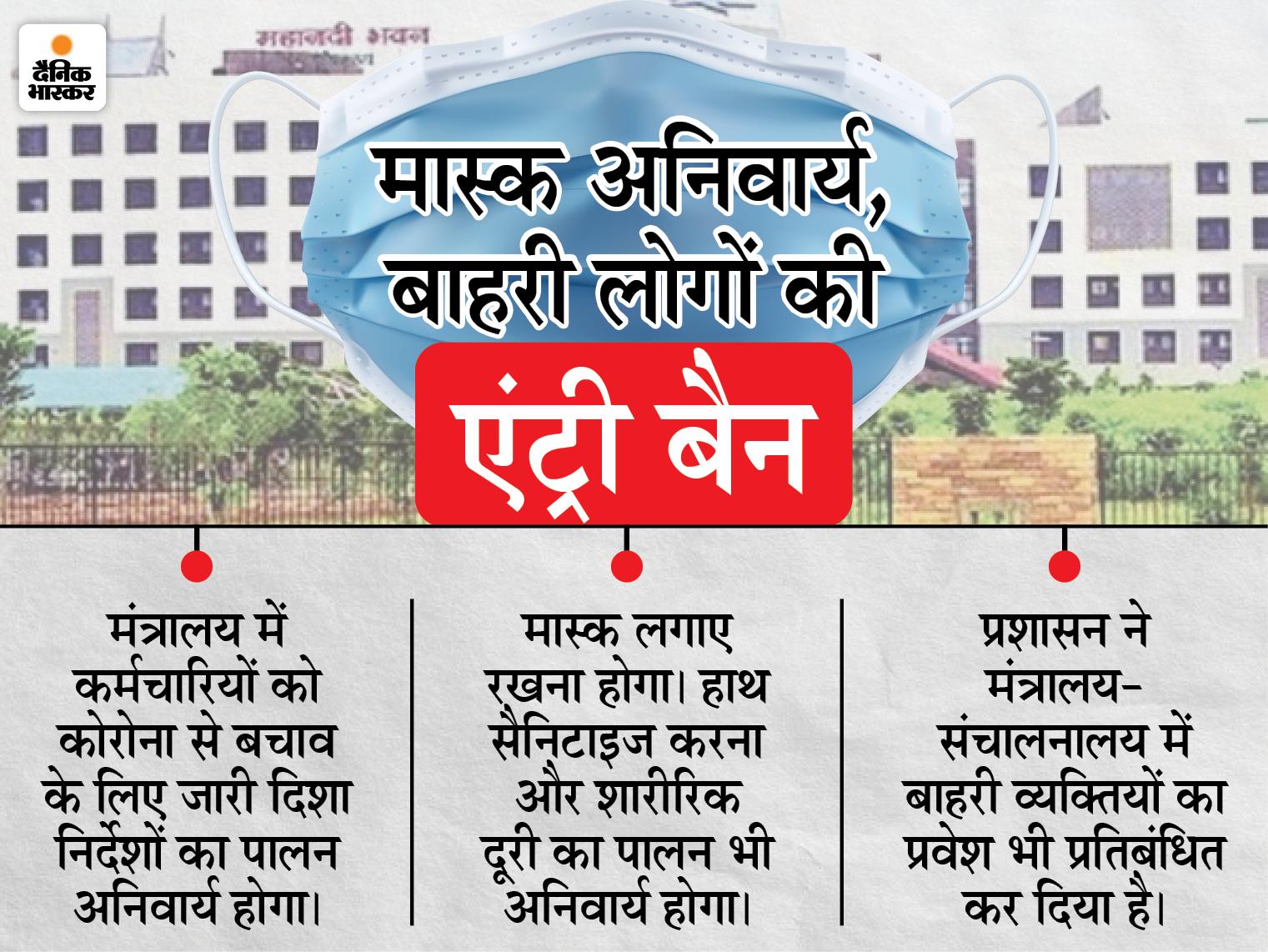छत्तीसगढ़ मंत्रालय-संचालनालय में 33% कर्मचारियों के साथ शुरू होगा कामकाज, कार्यालय के लिए बस सुविधा मुहैया नहीं कराएगी सरकार|रायपुर,Raipur - Dainik Bhaskar