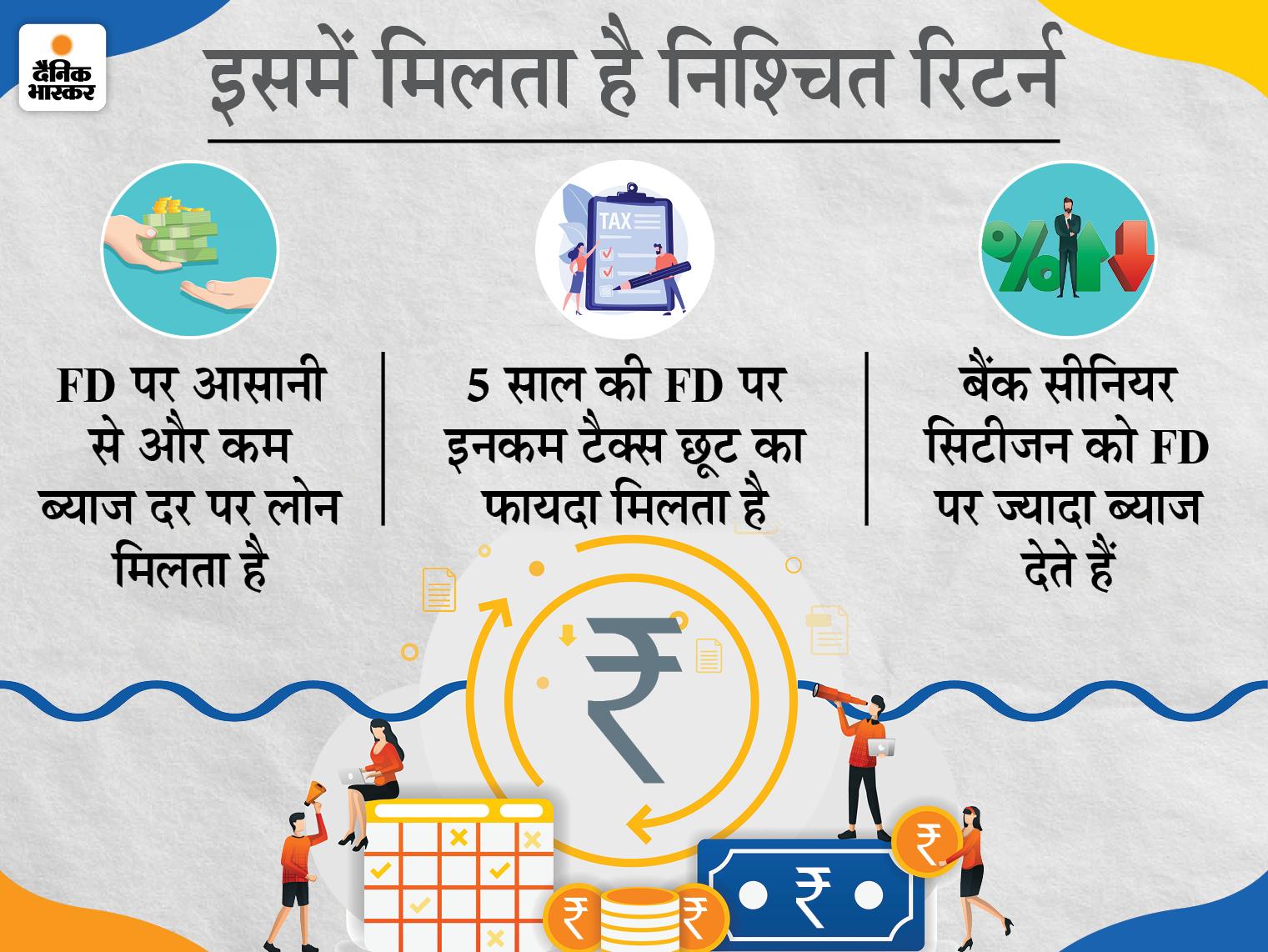 FD पर आसानी से मिलता है लोन और टैक्स में भी मिलती है छूट, यहां जानें इससे जुड़ी खास बातें|बिजनेस,Business - Dainik Bhaskar