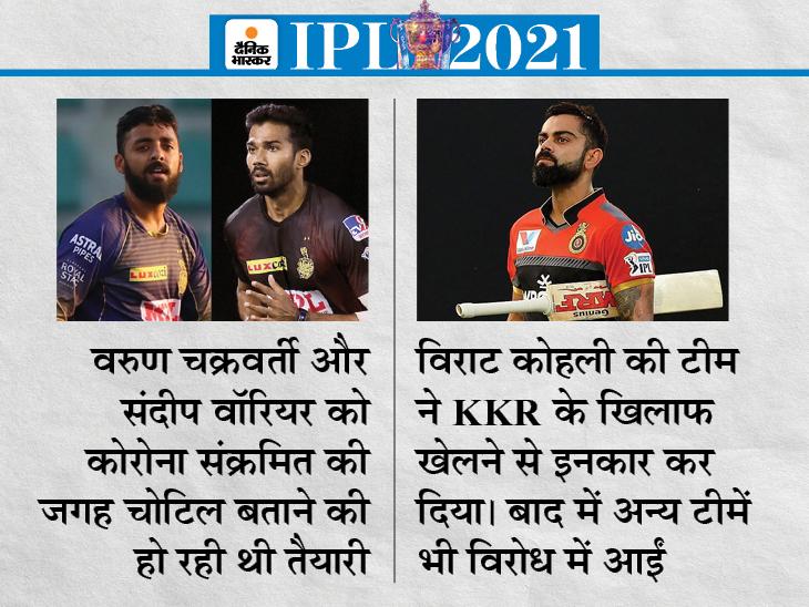 संक्रमित खिलाड़ियों को चोटिल बताकर IPL बचाने में जुटे थे BCCI के अधिकारी, विराट की टीम ने खेलने से मना किया तो भांडा फूटा|IPL 2021,IPL 2021 - Dainik Bhaskar