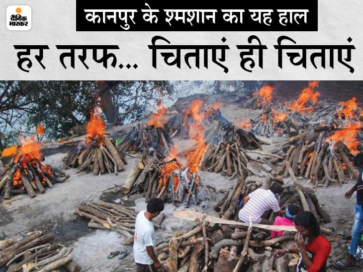 कानपुर में वेंटिलेटर न मिलने से दो दिन में 110 मरीजों की मौत; फिरोजाबाद के हॉस्पिटल में बिजली कटने से ऑक्सीजन सप्लाई ठप, एक ने दम तोड़ा|उत्तरप्रदेश,Uttar Pradesh - Dainik Bhaskar