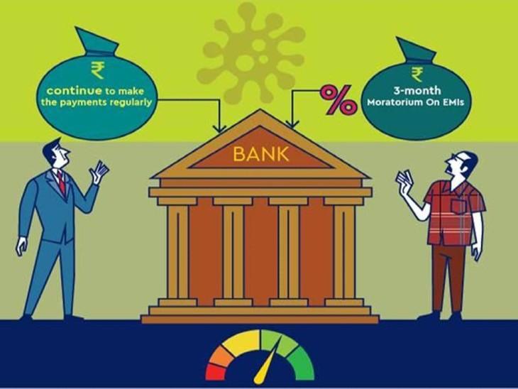 बैंक से लोन लिया है, जानिए कैसे नए मोरेटोरियम से मिलेगी मदद, 30 सितंबर तक करना होगा अप्लाई|बिजनेस,Business - Dainik Bhaskar