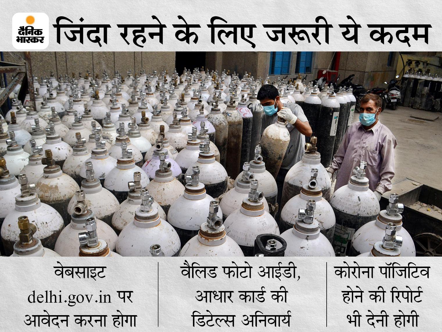 होम आइसोलेशन में ऑक्सीजन की जरूरत हो, तो ऑनलाइन आवेदन कर सकते हैं; यह सिस्टम आज से शुरू|देश,National - Dainik Bhaskar