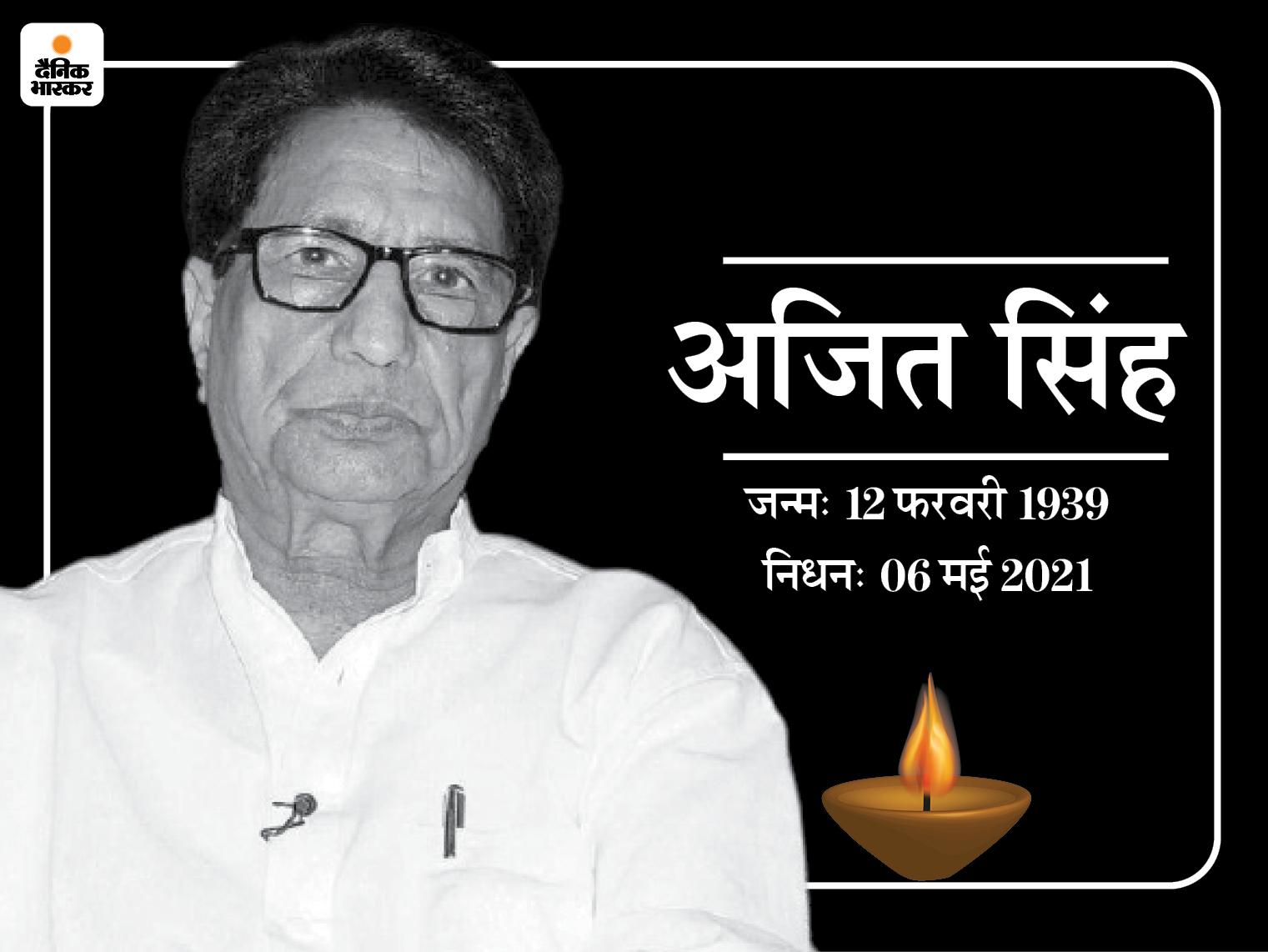 पूर्व केंद्रीय मंत्री चौधरी अजित सिंह का 82 साल की उम्र में निधन; 20 अप्रैल से कोरोना संक्रमित थे|उत्तरप्रदेश,Uttar Pradesh - Dainik Bhaskar