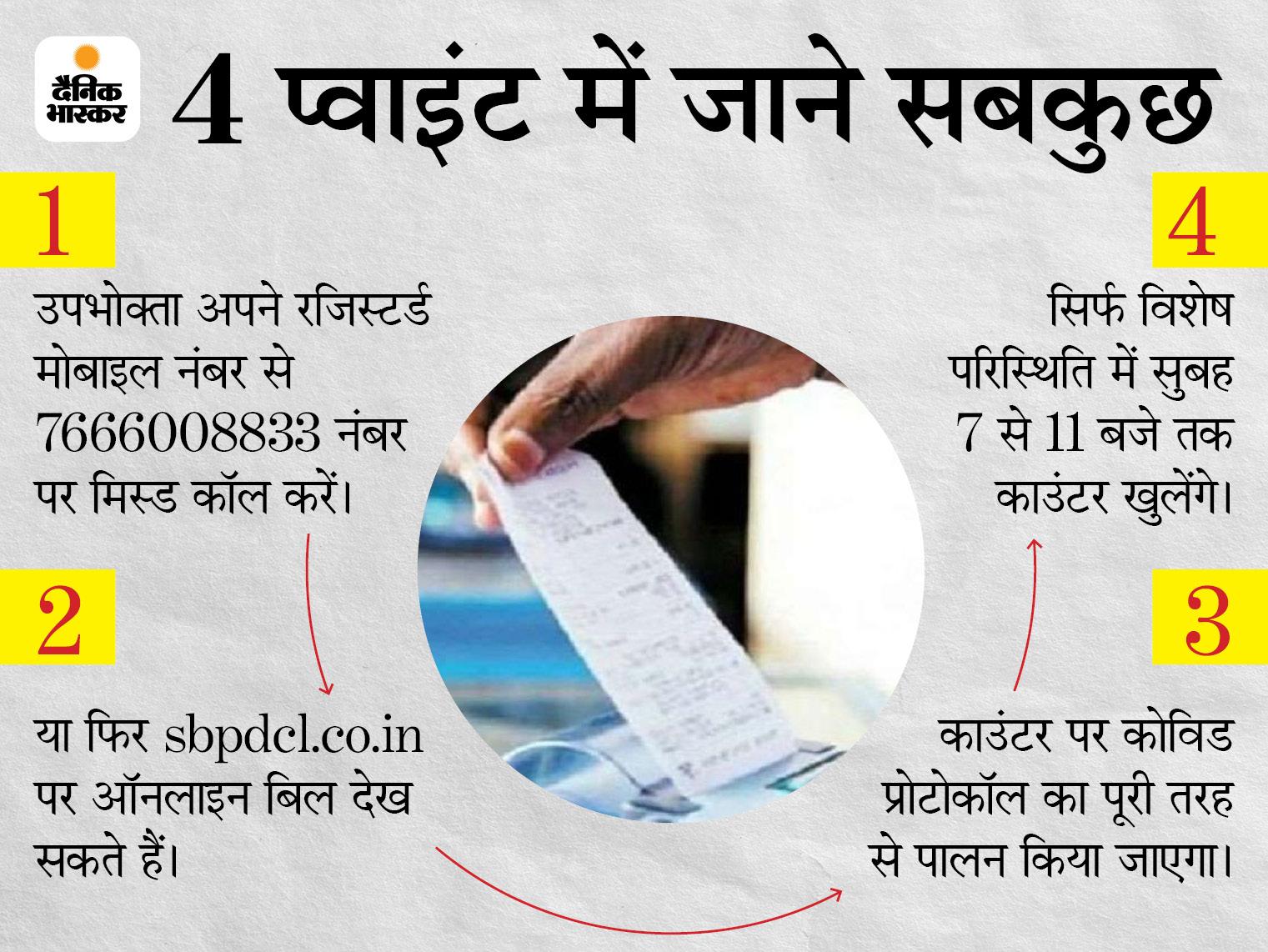 बिजली बिल चाहिए तो 7666008833 पर मिस्ड कॉल कीजिए, इस माह नहीं होगी स्पॉट बिलिंग, ऑनलाइन पेमेंट पर 1% विशेष छूट बिहार,Bihar - Dainik Bhaskar